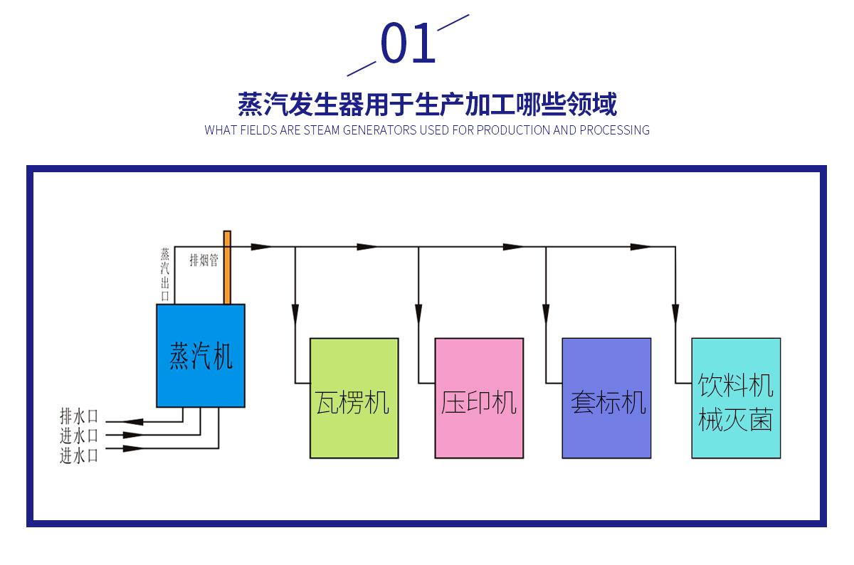 生產加工行業_02.jpg