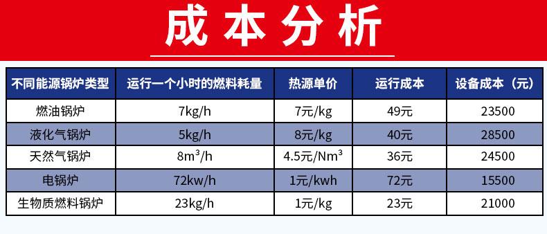100kg生物质蒸汽发生器阿里巴巴页面_05.jpg