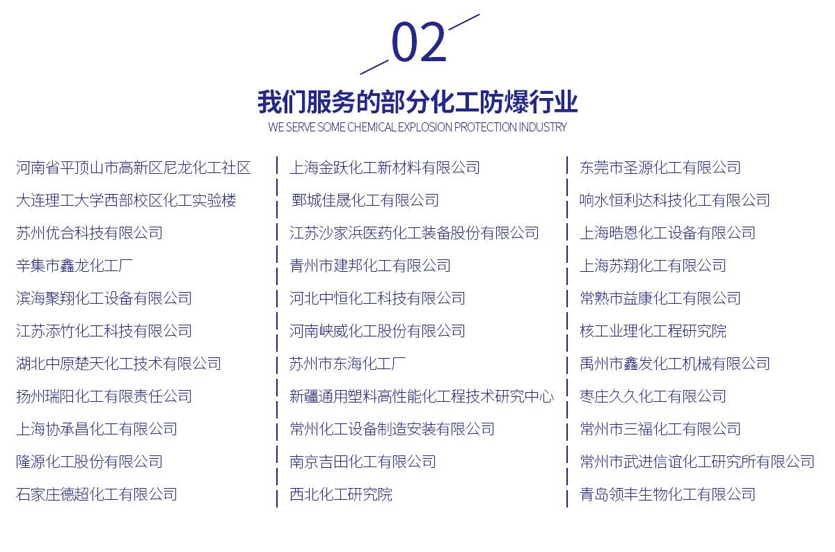 化工防爆行业-孙_03.jpg