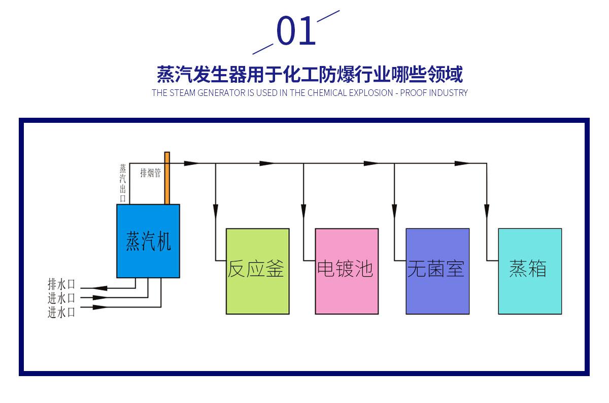 化工防爆行业-孙_02.jpg