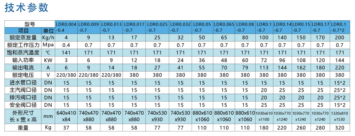 电蒸汽发生器参数表.png